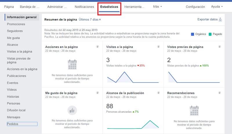 Apartado de estadísticas de la página de Facebook
